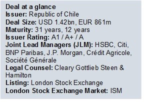 Chile Deal at glance