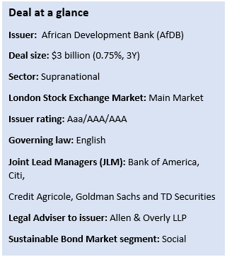 AFDB deal at a glance