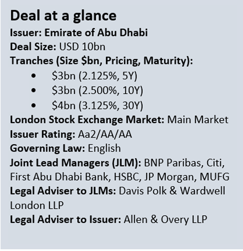 deal_at_a_glance