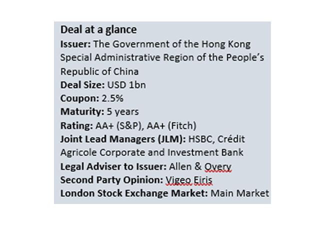 Hong Kong Deal at glance